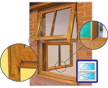 Double Glazing Horncastle, Lincolnshire