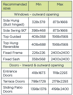ALuminium Clad Timber Window Specification Table from Daventry (Insulglass) Windows