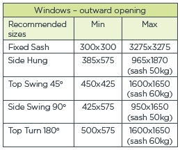 Configurations and sizes for Tilt and Turn Aluminium Clad Timber Windows kent