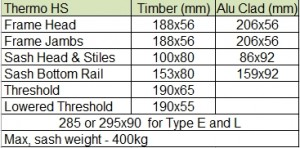 Spec table for Sliding Timber Doors Surrey, Kent