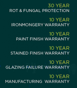 Warranty for Stormproof Timber Windows Reading, Berkshire