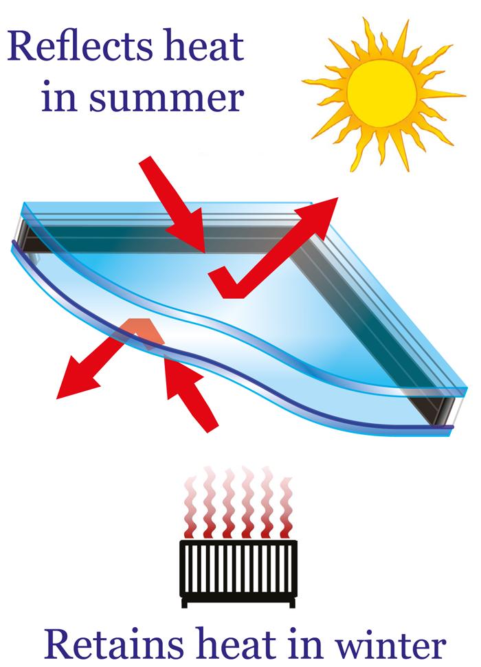 enhanced glazing from Thermo-Glaze Borders LTD