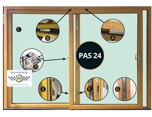 Premiline PRO PAS24 Upgrade