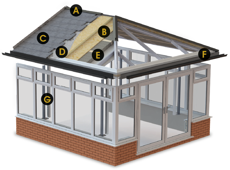 Line drawing of WARMroof with numbered bullet points